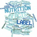 16047742-abstract-word-cloud-for-nutrition-facts-label-with-related-tags-and-terms